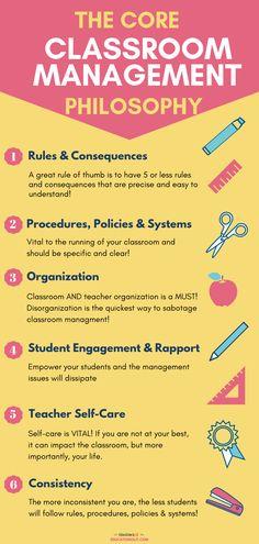 40 Essential Classroom Management Questions