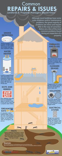 Common Repairs and Issues Landlords and Property Managers Should Know #infographic