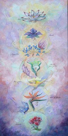 °Chakra Energy Centers with Flowers by Spielarts Prints. Beautiful, crown chakra third eye chakra throat chakra heart chakra solar chakra sacral chakra root chakra lotus flower
