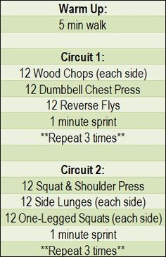 Strength Training Circuit~Sprint Interval « Jenn-Fit Blog – Healthy Exercise | Healthy Food | Healthy Living