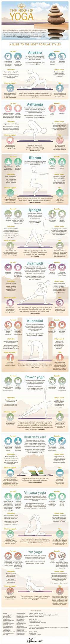 Most Popular Yoga Styles - Health Infographic. Topic: types of yoga, yogi, exercise, poses, postures, Anusara, Ashtanga, Bikram, Kripalu, Hatha, Iyengar, Kundalini, Jivamukti, Prenatal, Restorative, Sivananda, Viniyoga, Yin, Power yoga. https://www.pinter http://www.yogaweightloss.net/category/types-of-yoga/