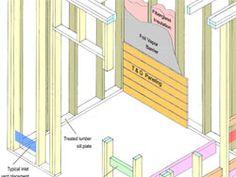 Sauna On Pinterest Saunas Sauna Room And Geodesic Dome