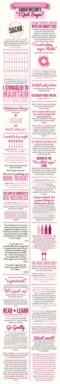 "An infographic for ""I Quit Sugar"".  We are just about through the 8 week plan. I've lost close to 7kg and am feeling great.. What's more, I honestly do not miss sugar at all! #diet  http://slimmingtipsblog.com/how-to-lose-weight-fast/"