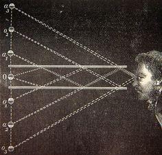 A. Guillemin   El mundo físico: gravedad, gravitación, luz, calor, electricidad, magnetismo, etc. (1882)