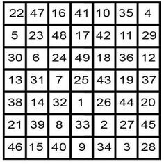 Planetary Magic Squares - Planetary Numerology: Magic Square of Venus Winning Lottery Numbers, Lotto Numbers, Magic Squares Math, Lottery Strategy, Lottery Tips, Lottery Games, Sigil Magic, Book Of Shadows, The Magicians