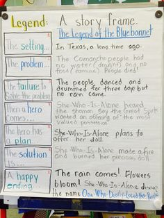 Legend story frame: The Legend of the Bluebonnet