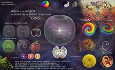 From Quarks to Quasars, the most foundational energy flow structure in the universe: Torus Explore The connected universe through film > http://bit.ly/cuic-fb1