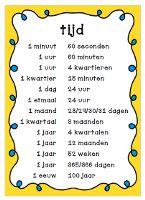 Op de site nog veel meer kaarten: breuken delen  tafeltjes  meten  volgorde tijd  Romeinse cijfers. procenten http://lessenvanlisa.nl/idee-n/rekenen/bewerkingen.html