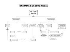 13 Ideas De Literatura Medieval Literatura Medieval Lengua Y Literatura