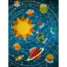 Oopsy Daisy - Our Solar System Canvas Wall Art Molly Bernarding