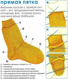Lavoro a maglia calze aghi: venire Lavorare a maglia il tallone