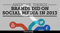 Infographic: Awesome Things Brands Did on Social Media in 2013 Data Visualization, Awesome Things, Social Media Tips, Internet Marketing, Infographics, Digital Marketing, Youtube, Infographic, Online Marketing
