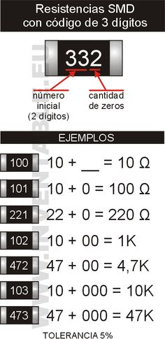Res_SMD_Codigos_3_digitos.PNG