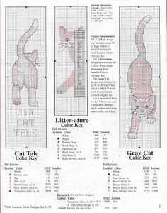 MÁS PUNTO DE CRUZ: Puntos de libro de gatos