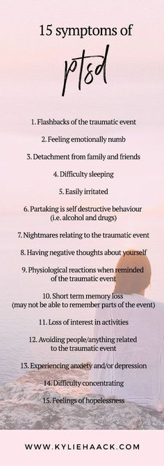 Symptoms of PTSD