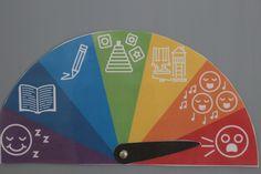 hangerő skála - Gyereketető Classroom Management, Teaching, Education, Toys, School, Tableware, Classroom, Activity Toys, Dinnerware