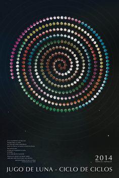 Jugo de luna – ciclo de ciclos. Calendario lunar 2014
