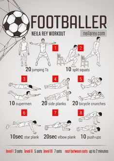 Soccer is my favorite sport and I am playing it a lot. This is a great pre-game … Soccer is my favorite sport and I am playing it a lot. This is a great pre-game workout! Neila Rey Workout, Sixpack Workout, Gym Workout Tips, Fitness Workouts, At Home Workouts, Agility Workouts, Workout Board, Workout Belt, Workout Plans