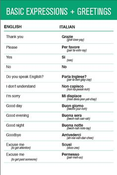 italian basics | Italian - Basic Expressions & Greetings | Flickr - Photo Sharing!