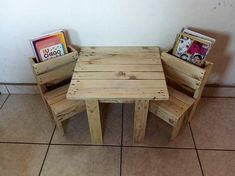 From last couple of days I was just wondering that we have made numerous pallet wooden repurposed furniture items for all like women and men, but in all that we literally forgot to make something especially for the kids. So immediately I was driven and planned that I have to do something just for the …