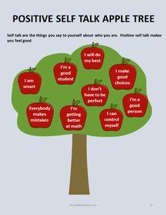 Positive Self Talk Apple Tree                                                                                                                                                                                 More