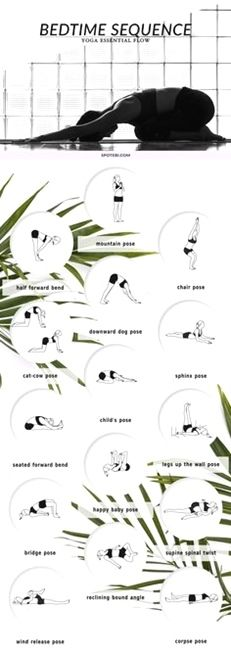 57 best Yoga Certification images on Pinterest | Yoga certification ...