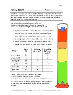 This one-page student worksheet teaches and reviews the concept of density. The worksheet defines density and gives the mass and volume of four different liquids and two solids. Students calculate the densities of the six substances and complete the density table for mass, volume, and density.