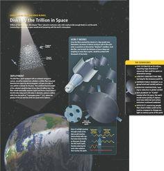 scientificamerican1108-46-I4.jpg 1,050×1,096 pixels