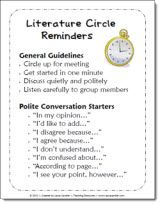 Literature Circle Reminders Poster - Freebie from Laura Candler's Literature Circles online resources. Might use these when we start book clubs. Reading Lessons, Reading Skills, Teaching Reading, Guided Reading, Math Lessons, Learning, Teaching Literature, Children's Literature, Teaching Resources