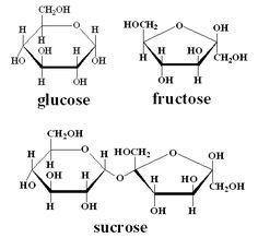 Molecular Formula | Definition of Molecular Formula by ...