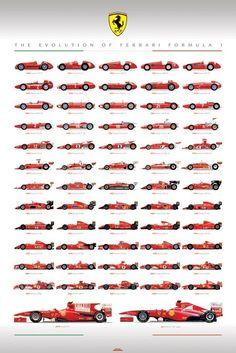 Bestel de Ferrari - evolution poster op Europosters.nl