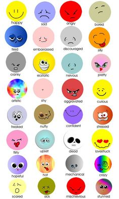 English vocabulary - emotions and feelings