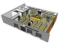 1000 images about dream retail layout on pinterest store layout retail store design and for Grocery store design layout planning services