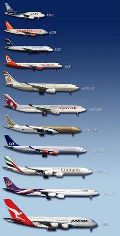 Airbus Family