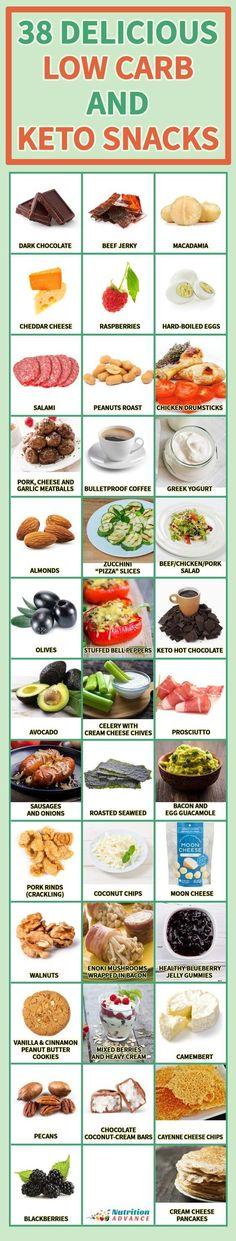 38 Delicious Keto Snacks