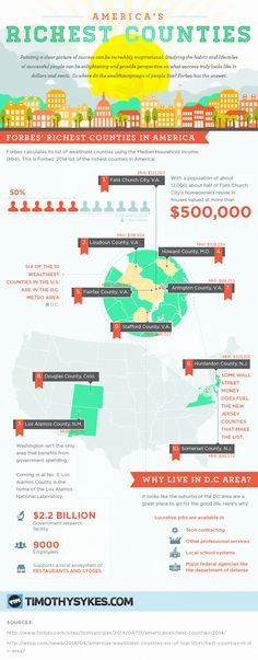 America's Richest Counties Infographic by Timothy Sykes.