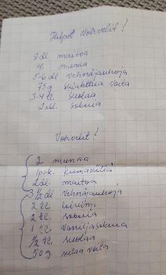 Bullet Journal, Math Equations