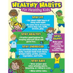 This picture says all about healthy habit to lead a healthy life. So, if children learn this healthy habit, they will live a happy, healthy and fit life. I liked this poster as it includes all three aspects- Safety, health, and nutrition.