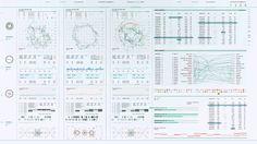 FUI - Echo / Film Screen Graphics