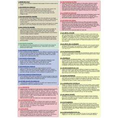 Bloc A4 - 26 Mouvements de BG (dessins et explications)
