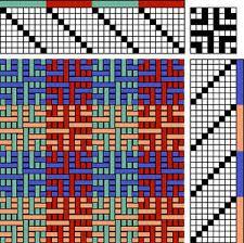 Bildergebnis für color and weave