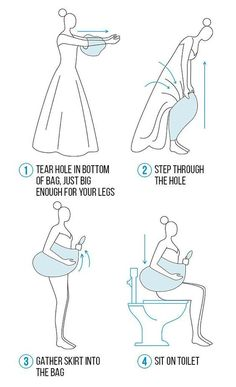 Here's how the garbage bag method works... i just think everyone getting married needs this. Lol