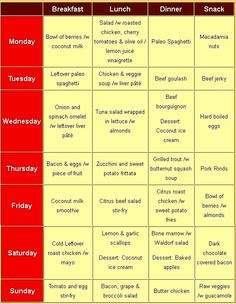 Paleo Meal Planner - now this is a helpful hint ( guideline)