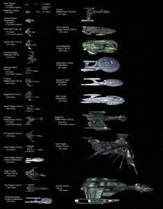 klingon | Ship Size Comparison Chart (Klingon) - Star Trek Online