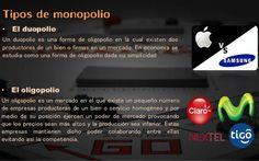 Tipos de monopolio,  según el numero de empresas que participan.