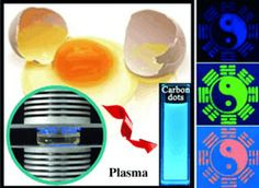 Luminescent carbon nanoparticles known as C-dots can be made by plasma pyrolysis of egg yolk or egg white and used as printer ink. Image: Wiley-VCH (9/13/2012)