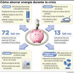 Trucos para ahorrar energía, eficiencia energética en casa, ahorro energético en el hogar, medio ambiente