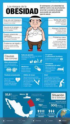 Obesidad significa tener un exceso de grasa en el cuerpo. Se diferencia del sobrepeso, que significa pesar demasiado. El peso puede ser resultado de la masa muscular, los huesos, la grasa y/o el agua en el cuerpo.