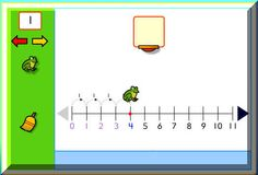 Many great websites with games and interactive manipulative including number line and addition table.