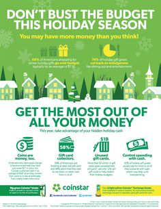 Holiday Shopping with Money You didn't Know You Had #247moms